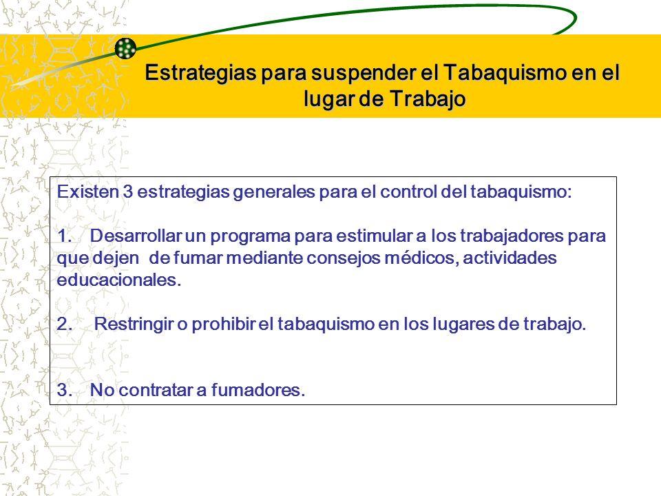 Estrategias para suspender el Tabaquismo en el