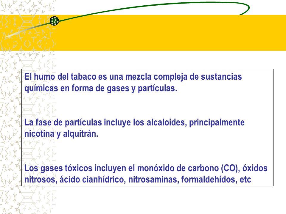 El humo del tabaco es una mezcla compleja de sustancias químicas en forma de gases y partículas.