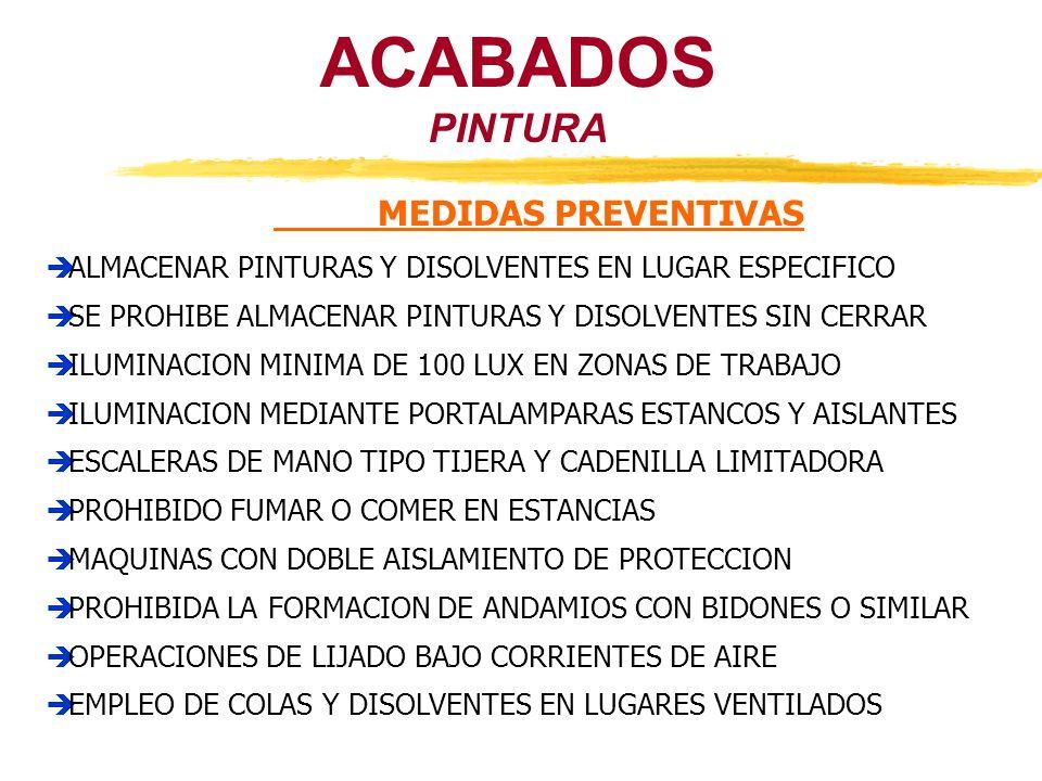 PINTURA ACABADOS MEDIDAS PREVENTIVAS