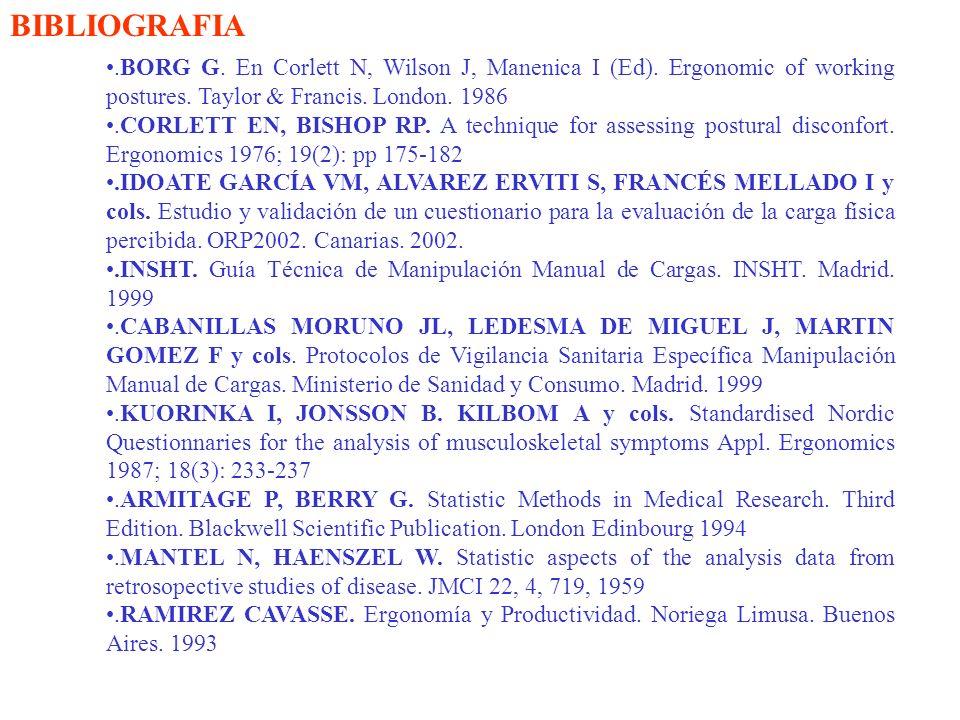 BIBLIOGRAFIA.BORG G. En Corlett N, Wilson J, Manenica I (Ed). Ergonomic of working postures. Taylor & Francis. London. 1986.
