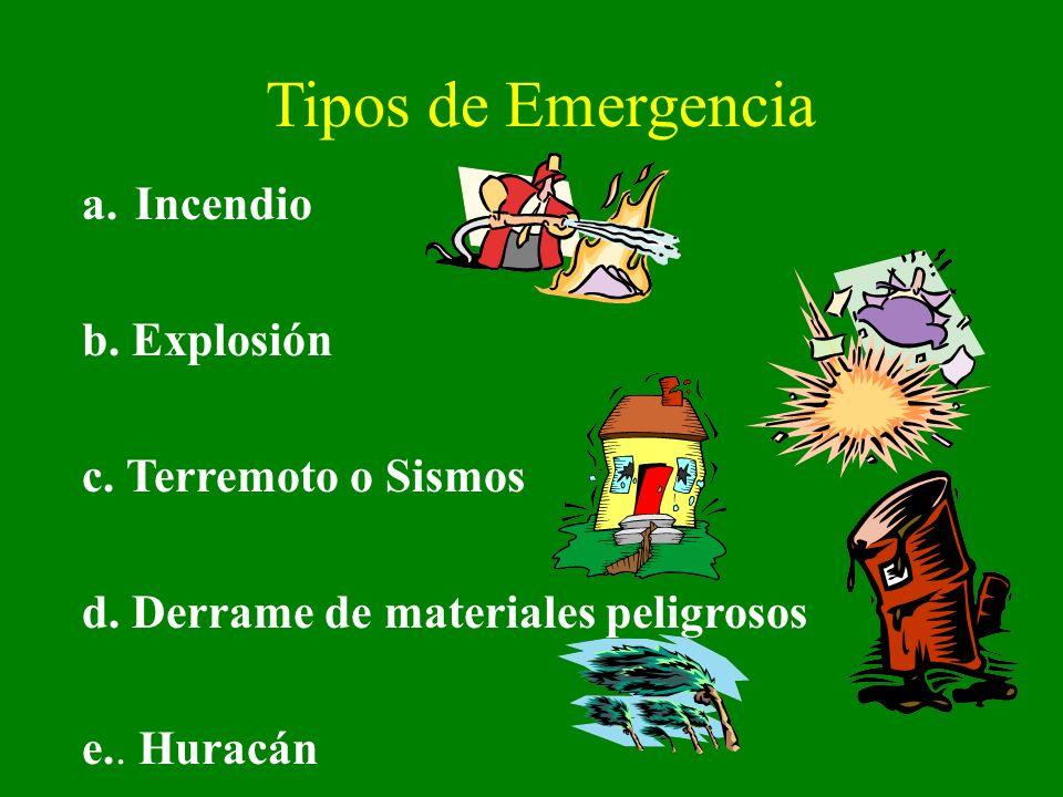 Tipos de Emergencia Incendio b. Explosión c. Terremoto o Sismos
