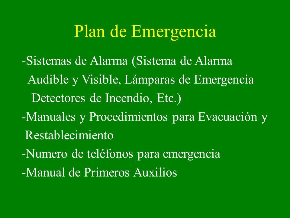 Plan de Emergencia Sistemas de Alarma (Sistema de Alarma