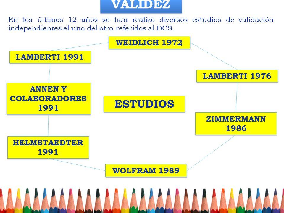 VALIDEZ ESTUDIOS WEIDLICH 1972 LAMBERTI 1991 LAMBERTI 1976