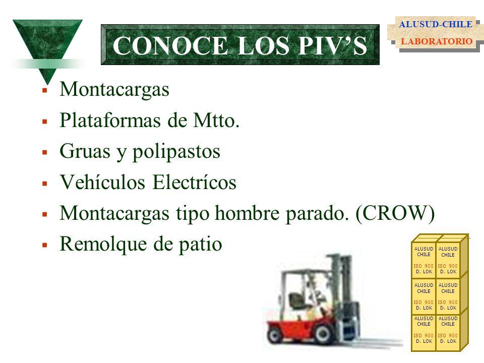 CONOCE LOS PIV'S Montacargas Plataformas de Mtto. Gruas y polipastos