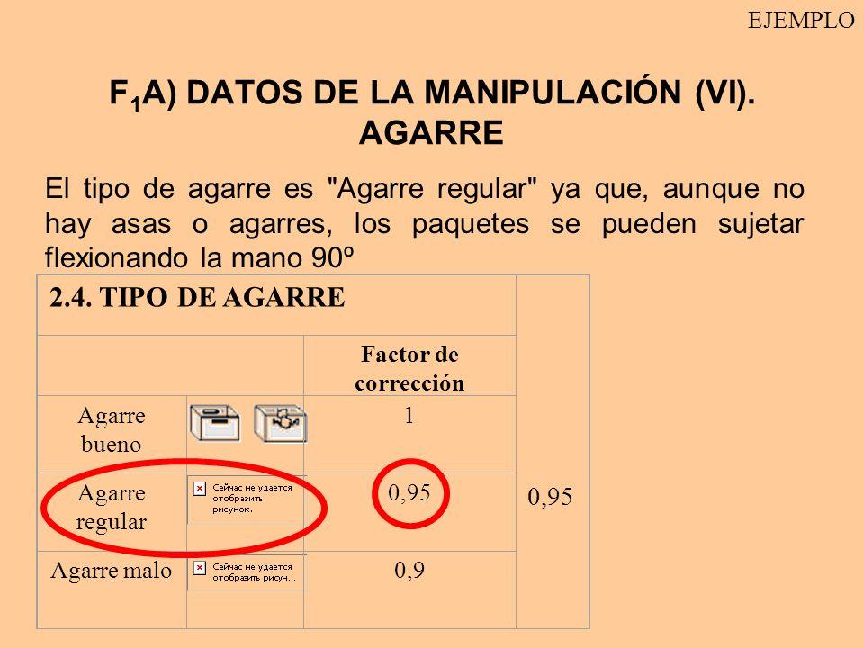 F1A) DATOS DE LA MANIPULACIÓN (VI). AGARRE