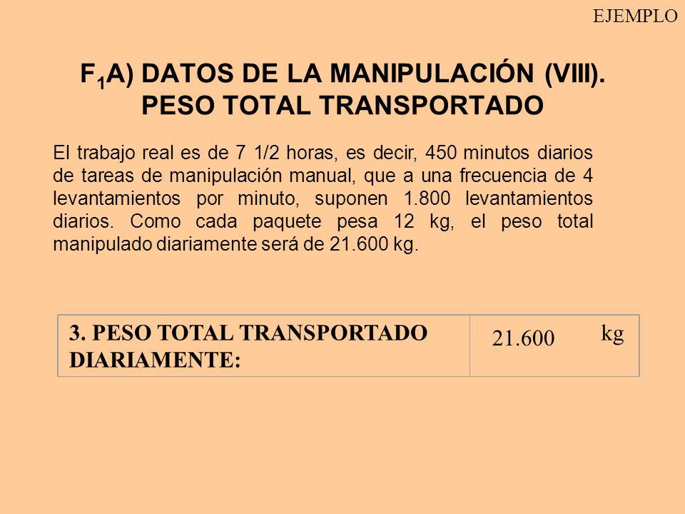 F1A) DATOS DE LA MANIPULACIÓN (VIII). PESO TOTAL TRANSPORTADO