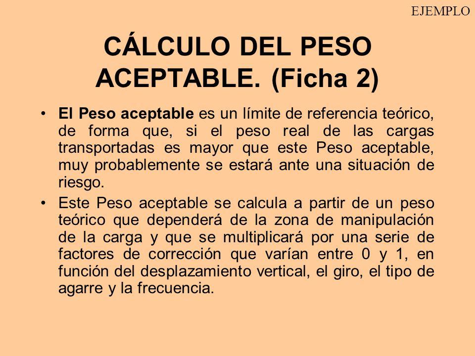 CÁLCULO DEL PESO ACEPTABLE. (Ficha 2)