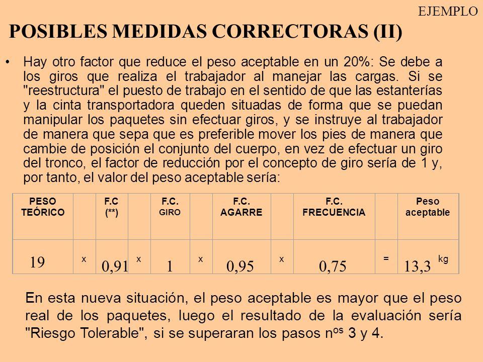 POSIBLES MEDIDAS CORRECTORAS (II)