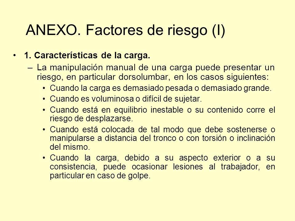 ANEXO. Factores de riesgo (I)