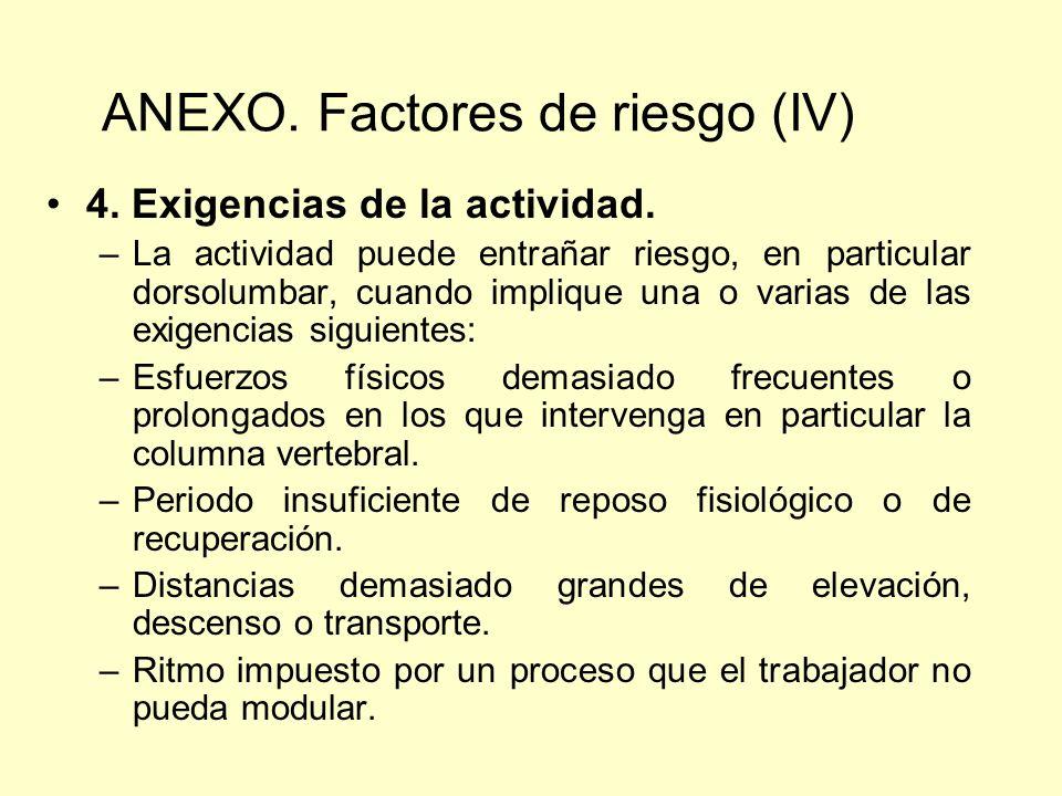 ANEXO. Factores de riesgo (IV)