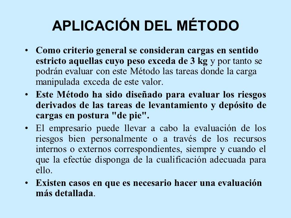 APLICACIÓN DEL MÉTODO