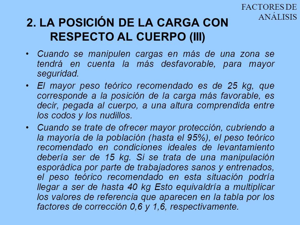 2. LA POSICIÓN DE LA CARGA CON RESPECTO AL CUERPO (III)