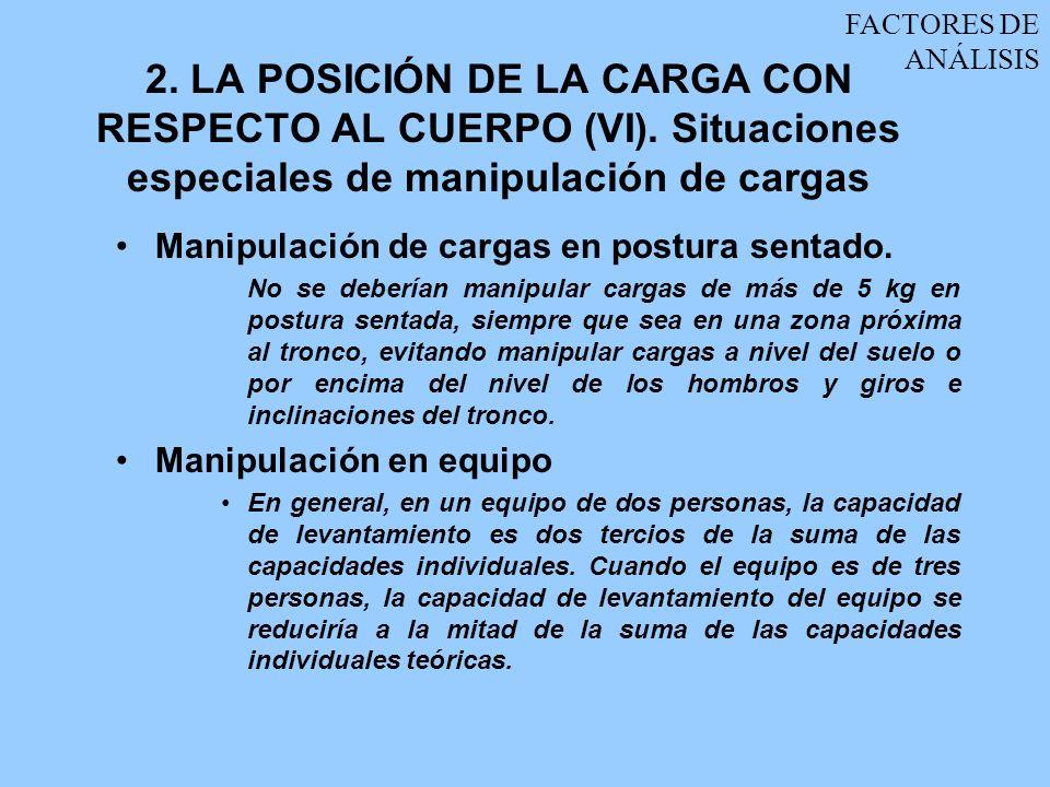 FACTORES DE ANÁLISIS2. LA POSICIÓN DE LA CARGA CON RESPECTO AL CUERPO (VI). Situaciones especiales de manipulación de cargas.