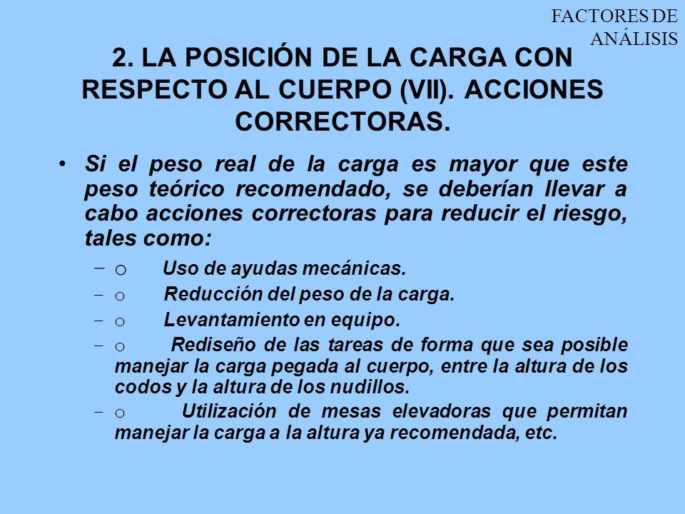 FACTORES DE ANÁLISIS 2. LA POSICIÓN DE LA CARGA CON RESPECTO AL CUERPO (VII). ACCIONES CORRECTORAS.