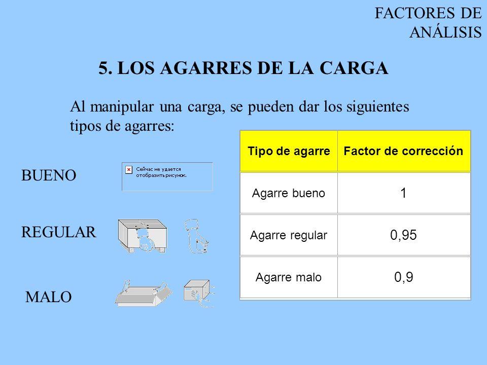 5. LOS AGARRES DE LA CARGA FACTORES DE ANÁLISIS