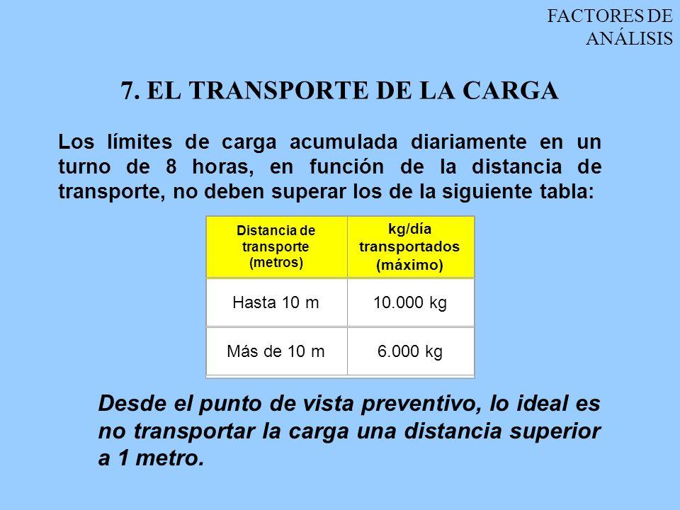 7. EL TRANSPORTE DE LA CARGA