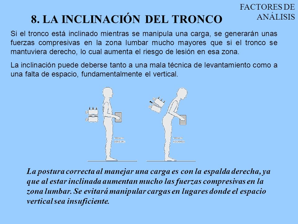 8. LA INCLINACIÓN DEL TRONCO