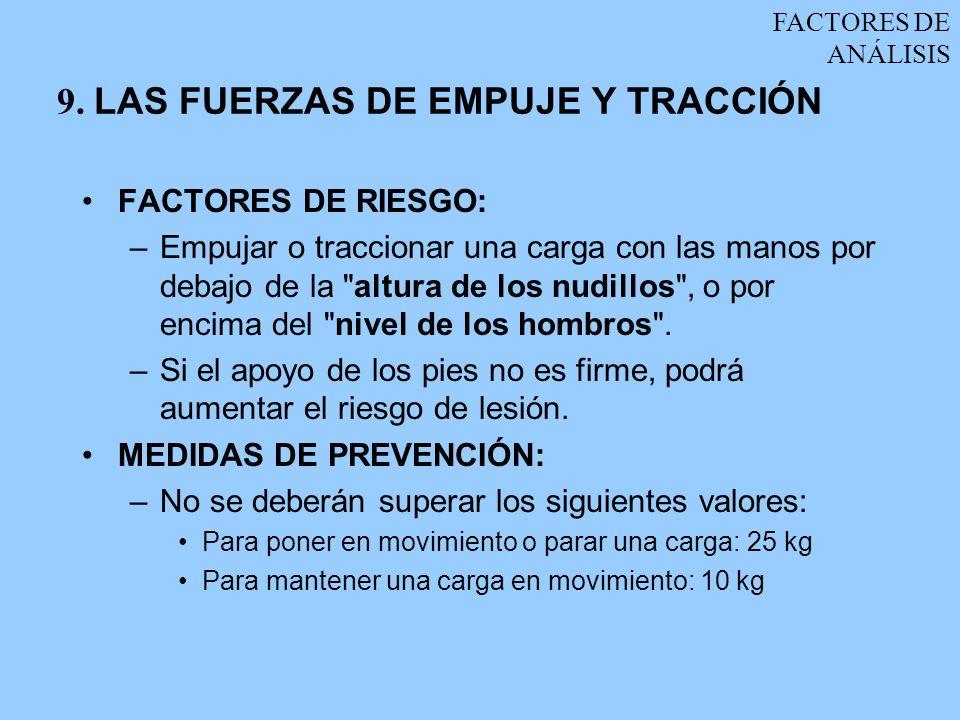 9. LAS FUERZAS DE EMPUJE Y TRACCIÓN