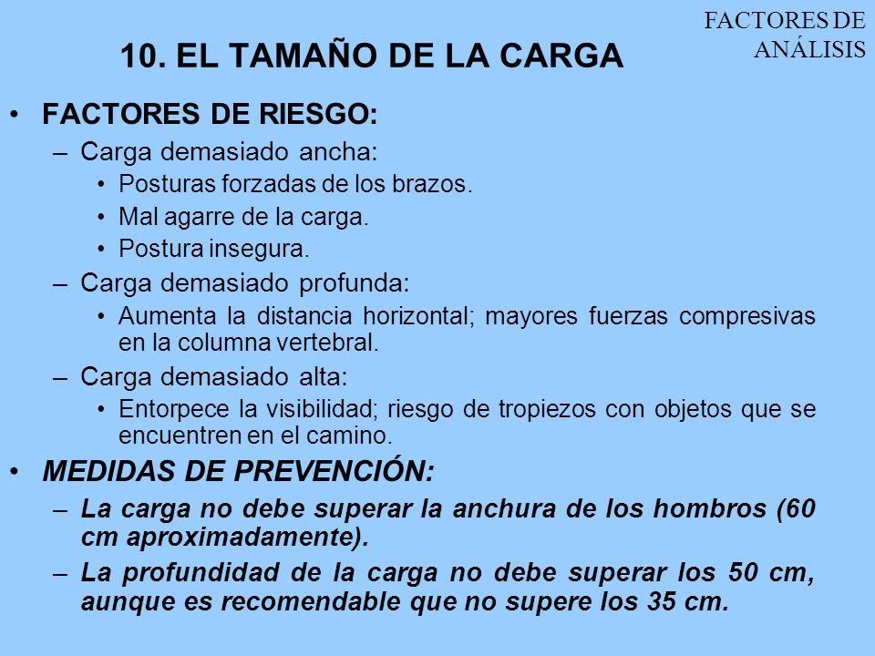 10. EL TAMAÑO DE LA CARGA FACTORES DE RIESGO: MEDIDAS DE PREVENCIÓN: