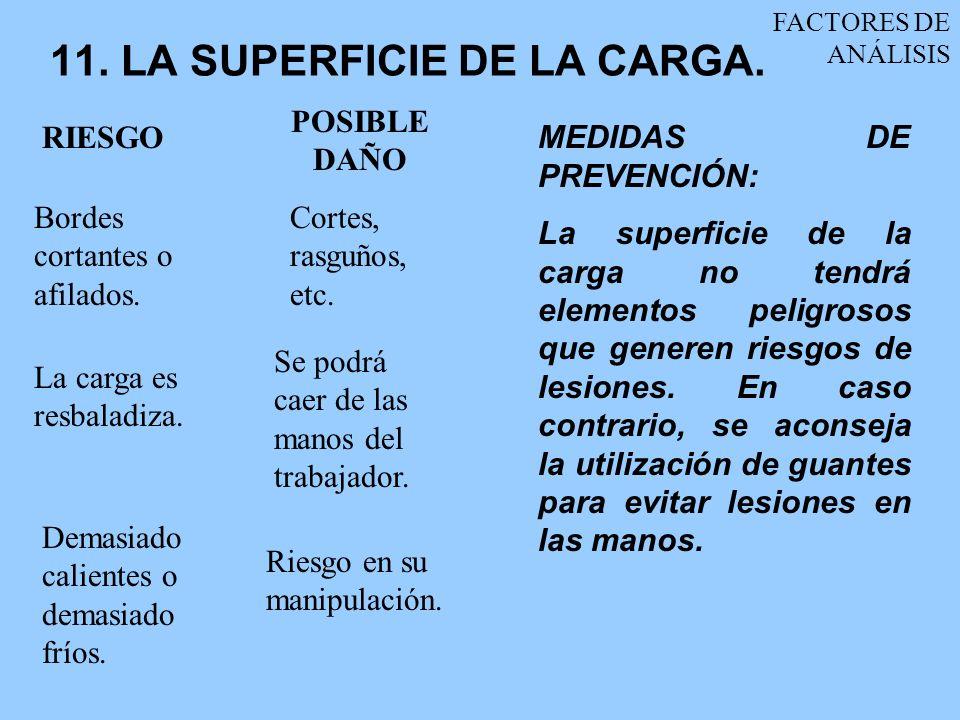 11. LA SUPERFICIE DE LA CARGA.