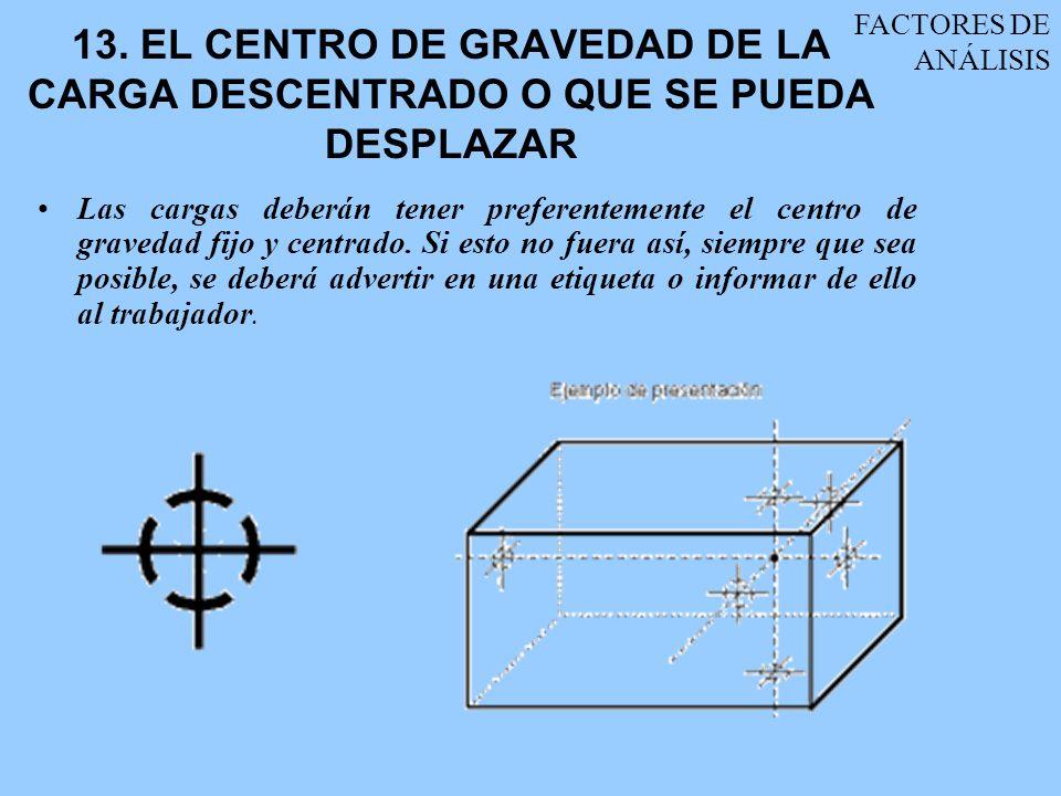 FACTORES DE ANÁLISIS 13. EL CENTRO DE GRAVEDAD DE LA CARGA DESCENTRADO O QUE SE PUEDA DESPLAZAR.
