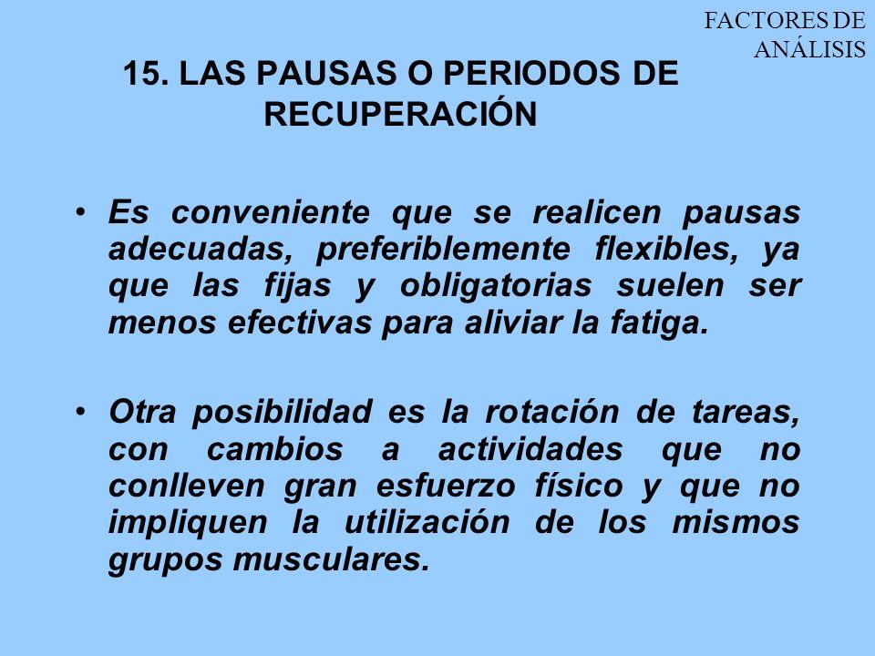 15. LAS PAUSAS O PERIODOS DE RECUPERACIÓN