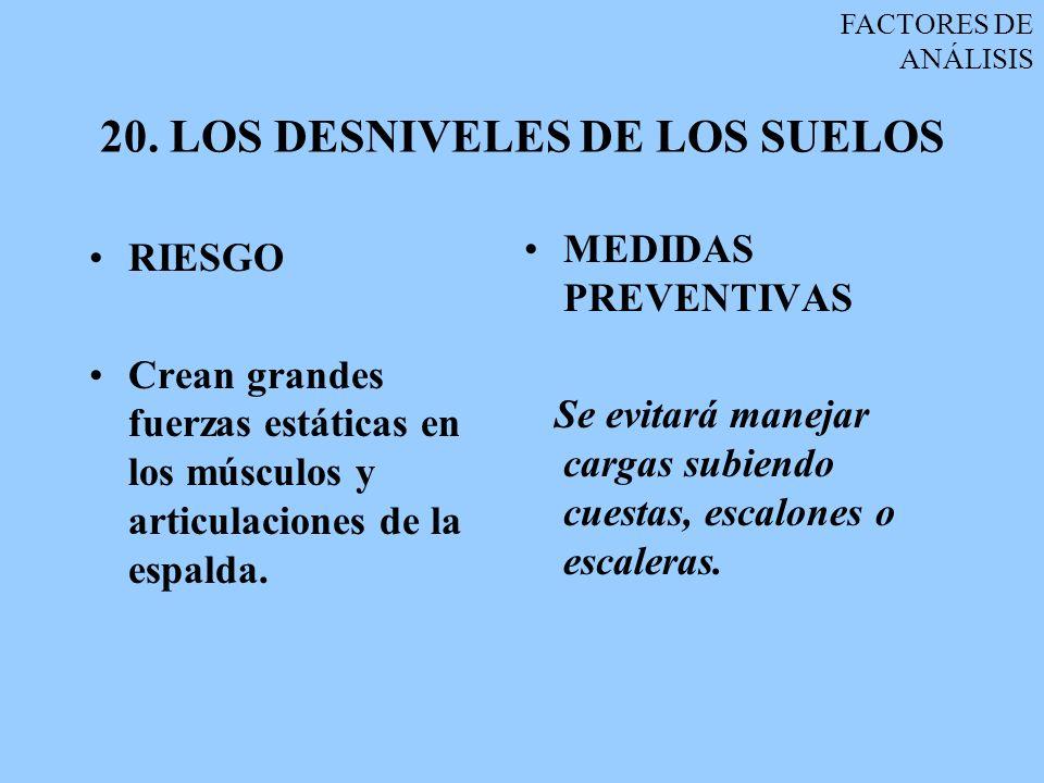 20. LOS DESNIVELES DE LOS SUELOS