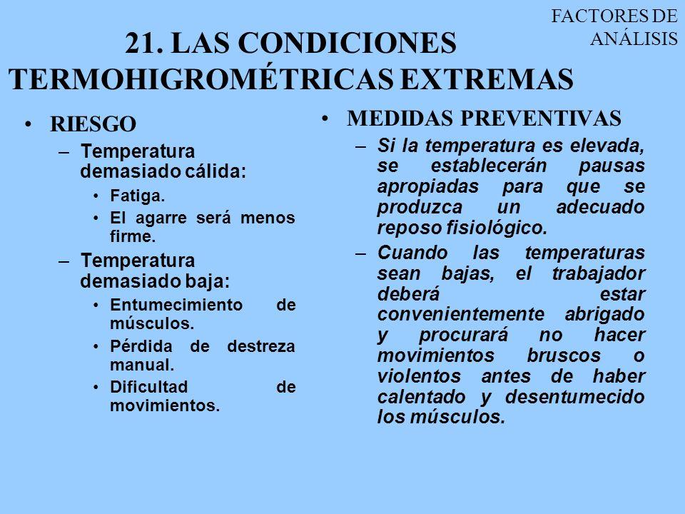 21. LAS CONDICIONES TERMOHIGROMÉTRICAS EXTREMAS