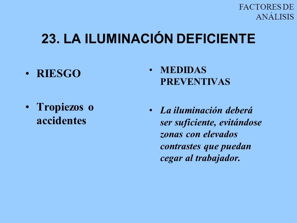 23. LA ILUMINACIÓN DEFICIENTE