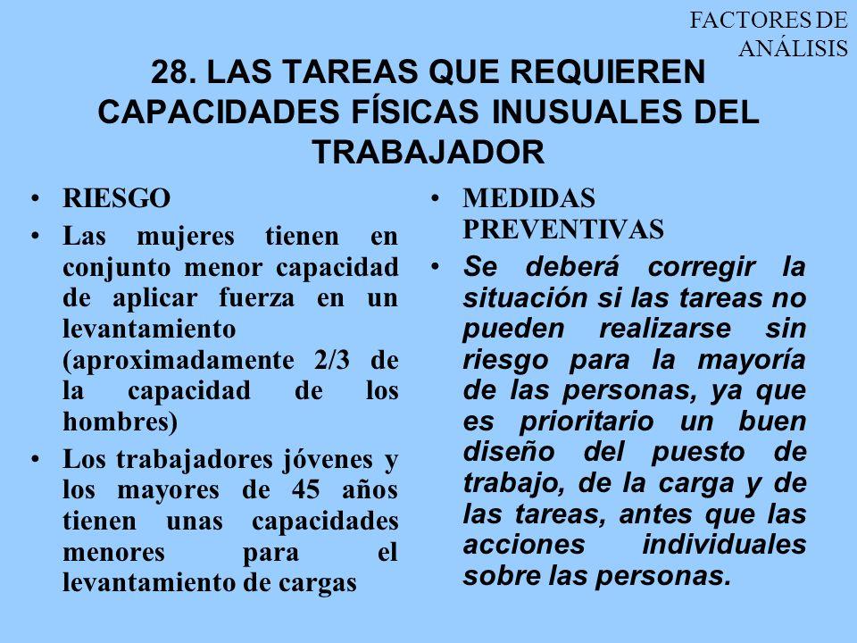 FACTORES DE ANÁLISIS 28. LAS TAREAS QUE REQUIEREN CAPACIDADES FÍSICAS INUSUALES DEL TRABAJADOR. RIESGO.