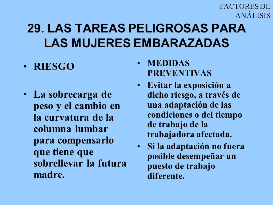 29. LAS TAREAS PELIGROSAS PARA LAS MUJERES EMBARAZADAS