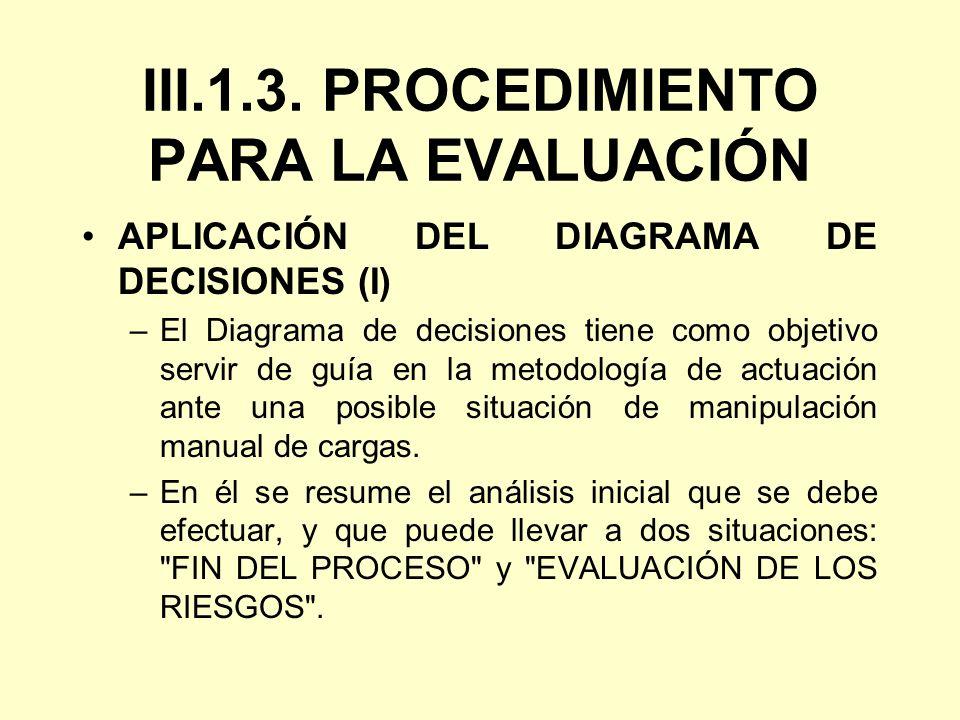 III.1.3. PROCEDIMIENTO PARA LA EVALUACIÓN