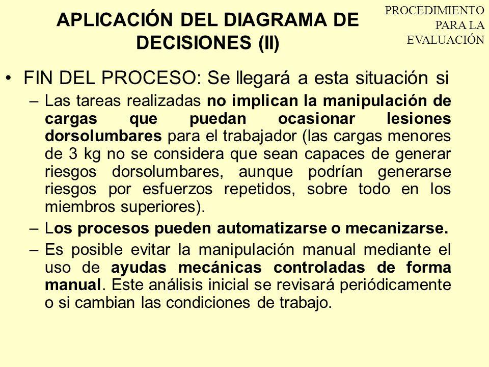 APLICACIÓN DEL DIAGRAMA DE DECISIONES (II)