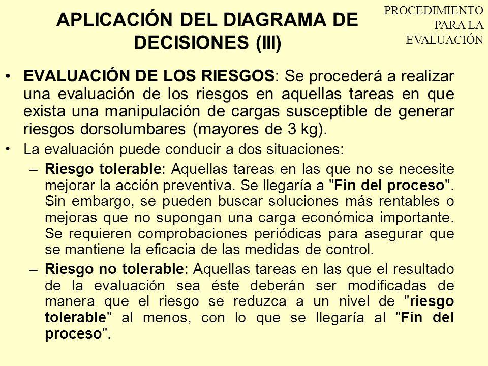 APLICACIÓN DEL DIAGRAMA DE DECISIONES (III)