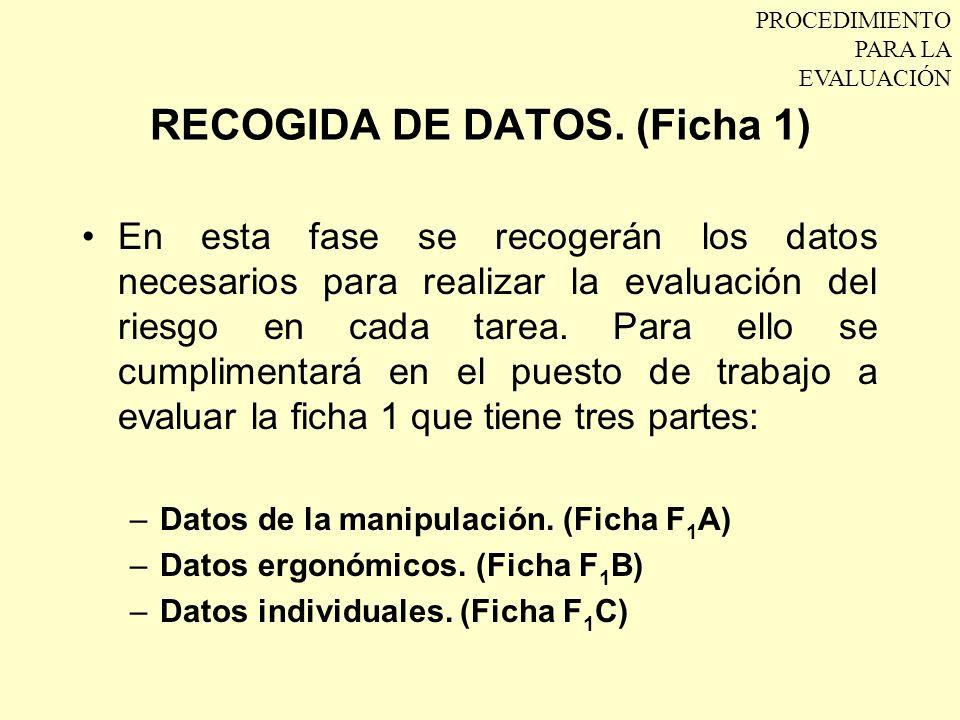 RECOGIDA DE DATOS. (Ficha 1)