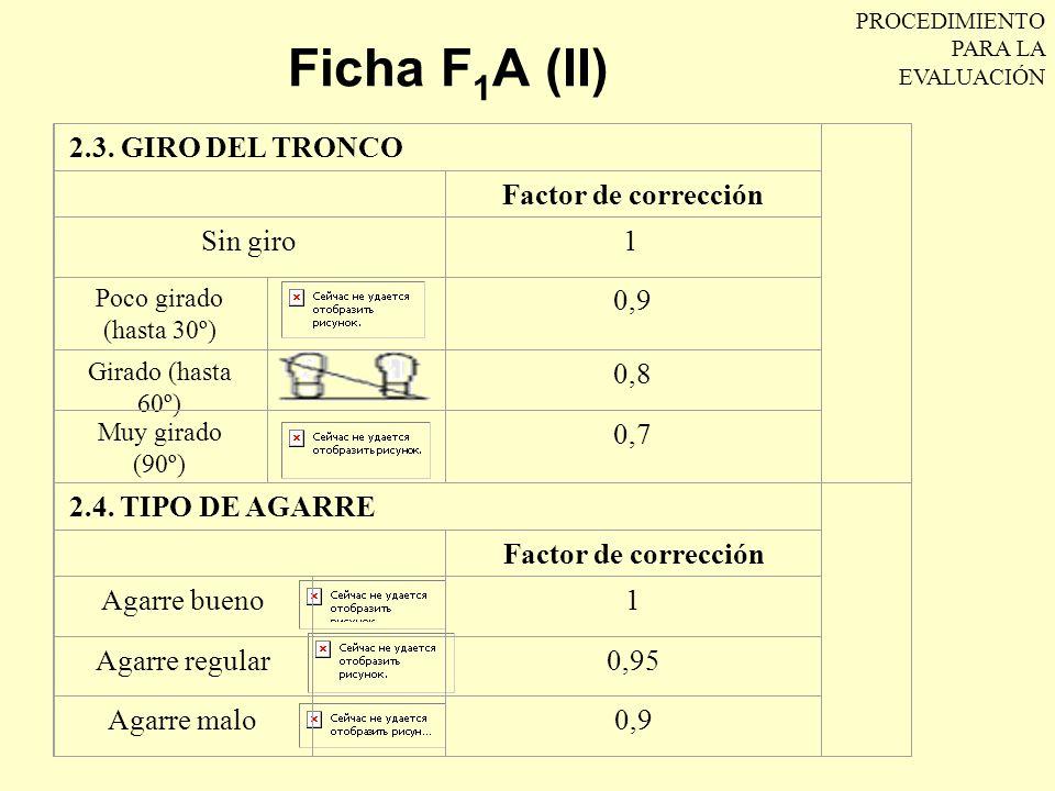 Ficha F1A (II) 2.3. GIRO DEL TRONCO Factor de corrección Sin giro 1