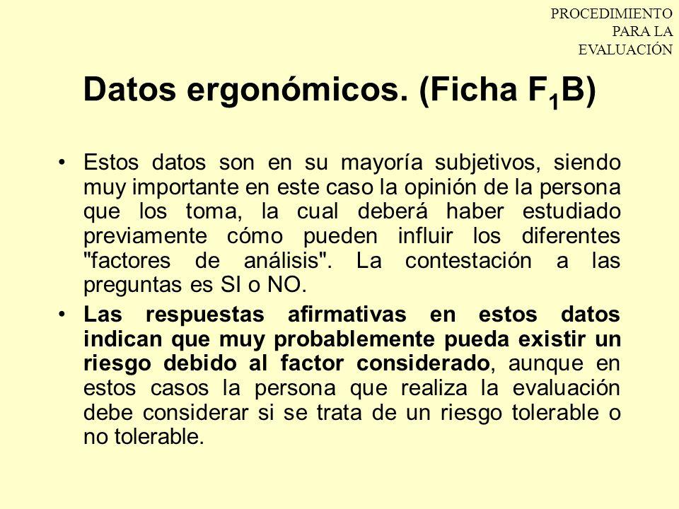 Datos ergonómicos. (Ficha F1B)