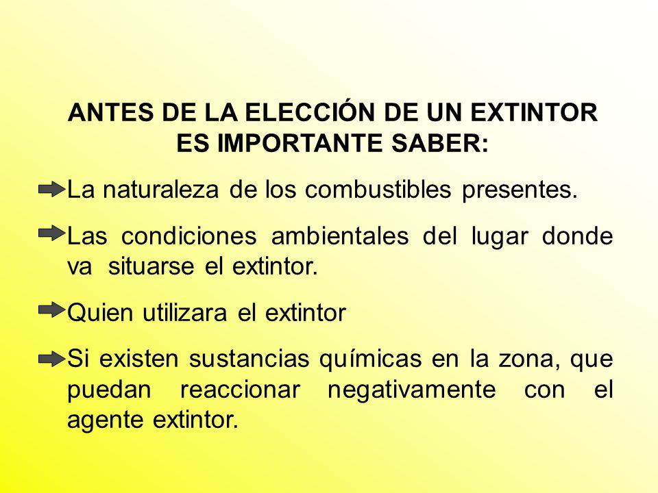 ANTES DE LA ELECCIÓN DE UN EXTINTOR