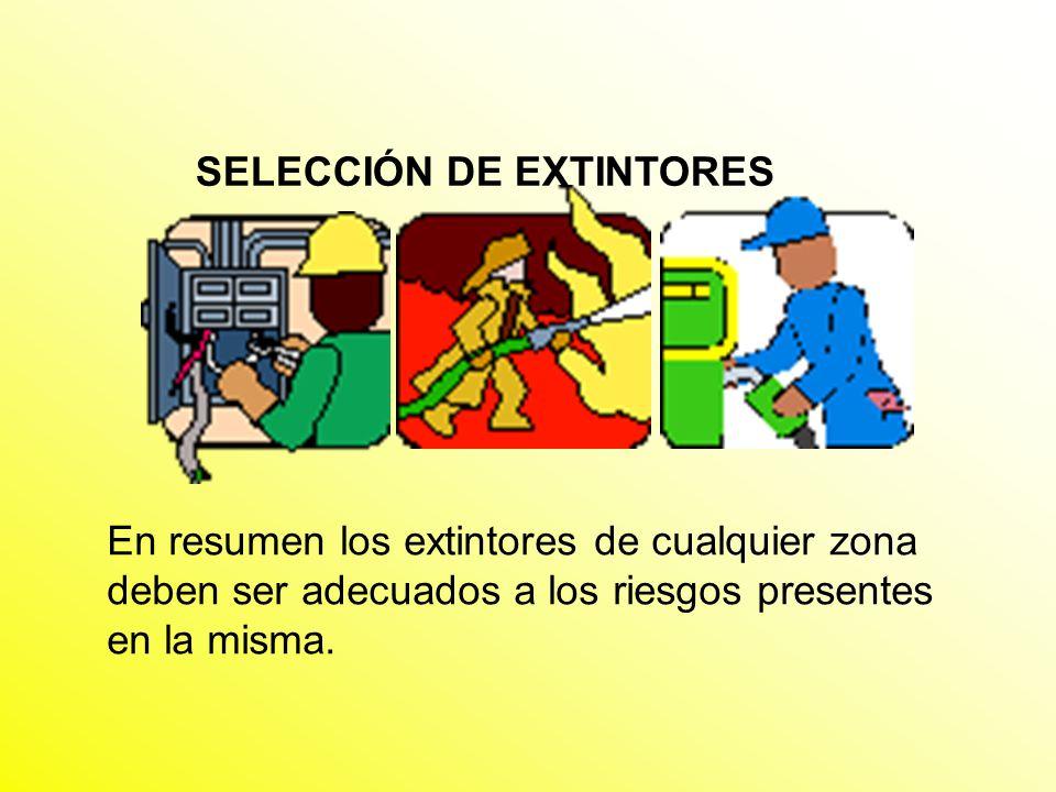 SELECCIÓN DE EXTINTORES