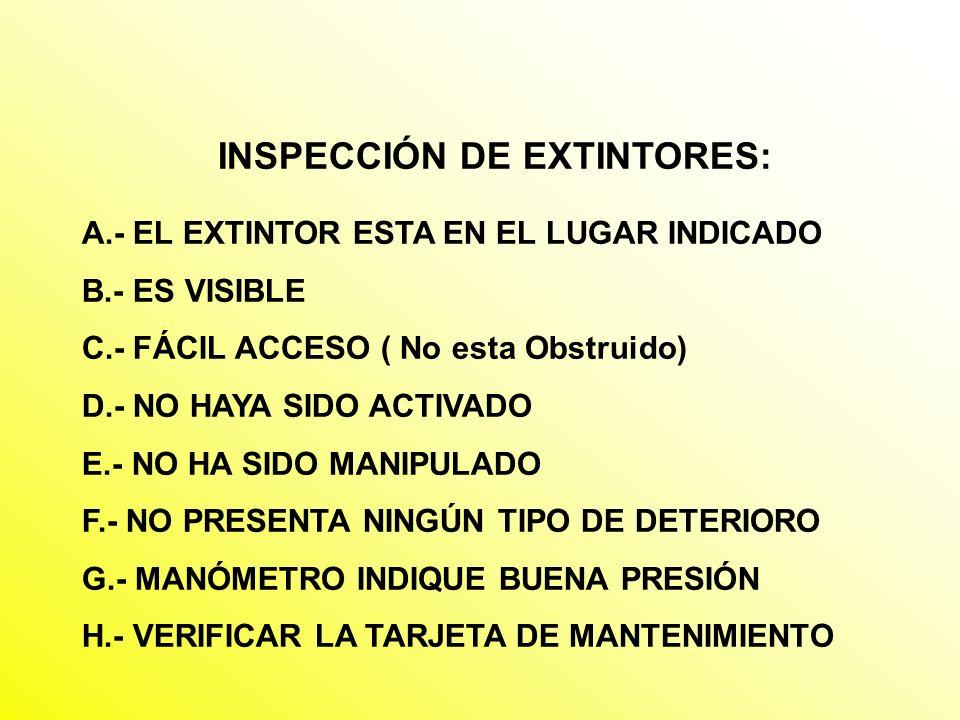 INSPECCIÓN DE EXTINTORES: