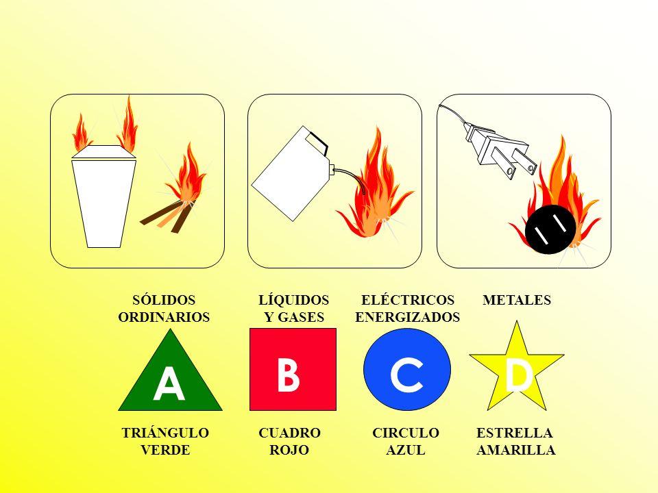 B C D A SÓLIDOS ORDINARIOS LÍQUIDOS Y GASES ELÉCTRICOS ENERGIZADOS