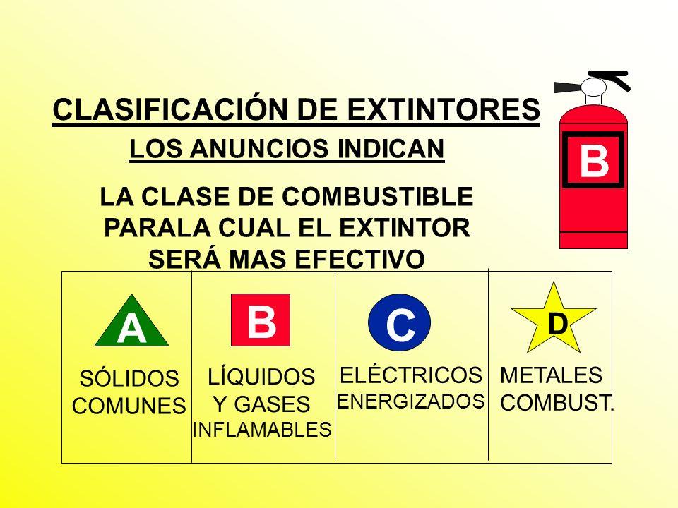 LA CLASE DE COMBUSTIBLE PARALA CUAL EL EXTINTOR SERÁ MAS EFECTIVO