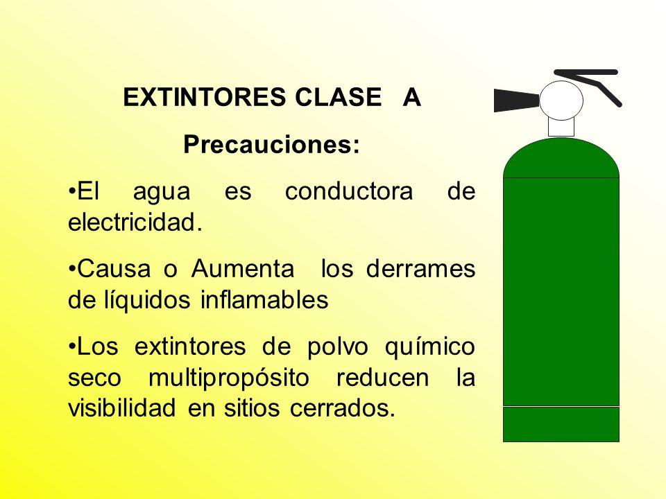 EXTINTORES CLASE A Precauciones: El agua es conductora de electricidad. Causa o Aumenta los derrames de líquidos inflamables.