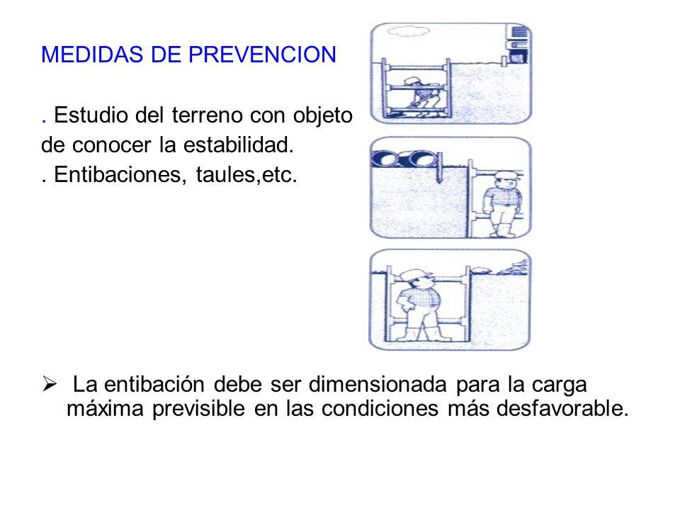 MEDIDAS DE PREVENCION . Estudio del terreno con objeto. de conocer la estabilidad. . Entibaciones, taules,etc.