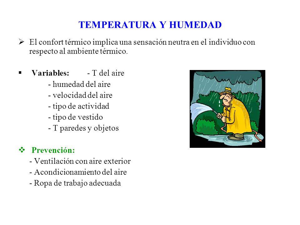 TEMPERATURA Y HUMEDAD El confort térmico implica una sensación neutra en el individuo con respecto al ambiente térmico.