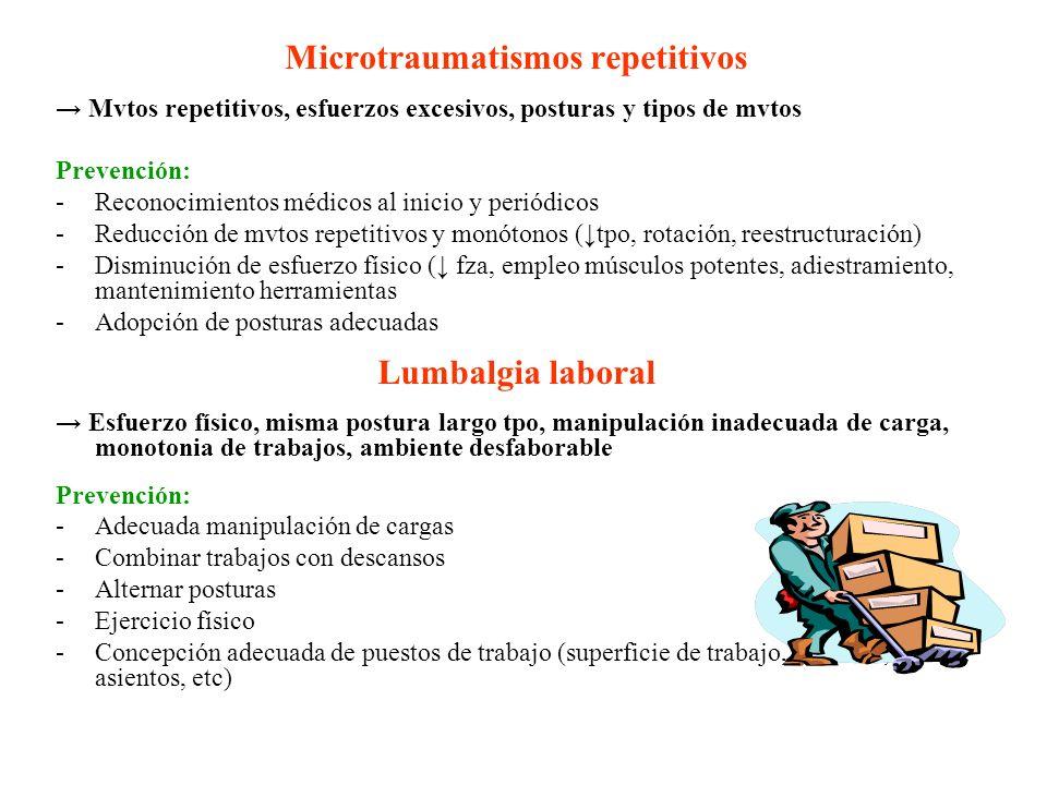Microtraumatismos repetitivos