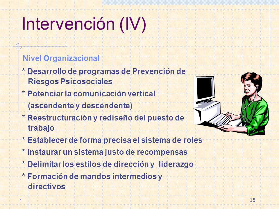 Intervención (IV) Nivel Organizacional