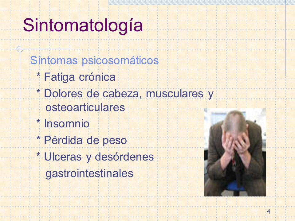 Sintomatología Síntomas psicosomáticos * Fatiga crónica