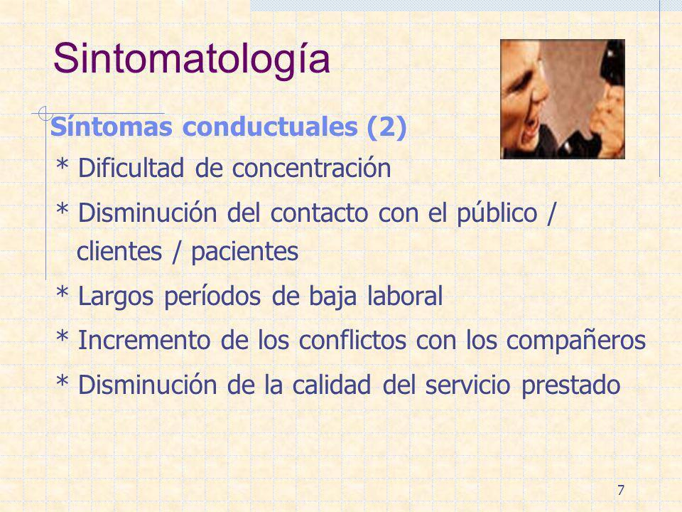 Sintomatología Síntomas conductuales (2) * Dificultad de concentración