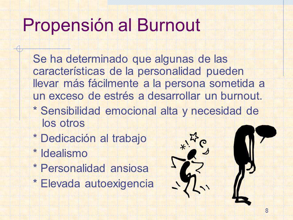 Propensión al Burnout